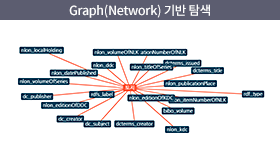 GRAPH(network)기반 탐색